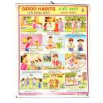 Affiche, poster plastifié inde, Good Habits