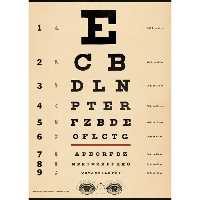 Poster Test de Vue, Tableau Snellen Affiche Vintage - Cavallini