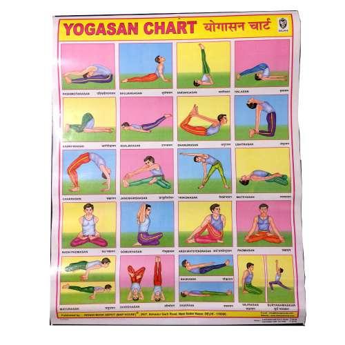 Affiche, poster plastifié inde, Postures de Yoga