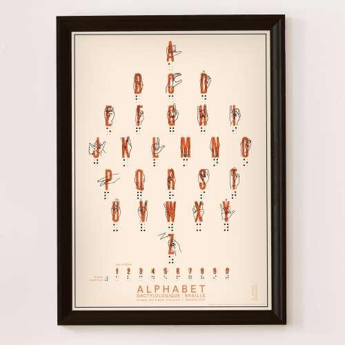 Affiche alphabet dactylologique et Braille